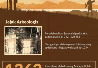 Kerajaan Nan Sarunai, Jejak Dayak Maanyan